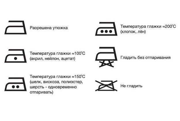 Пиктограмма глажки