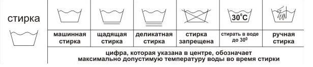 Обозначение видов стирки